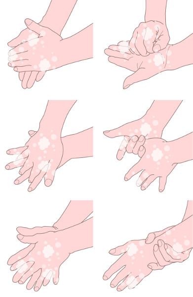 Richtig Hände waschen und desinfizieren